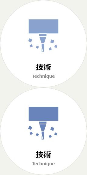 久保田製作所の技術